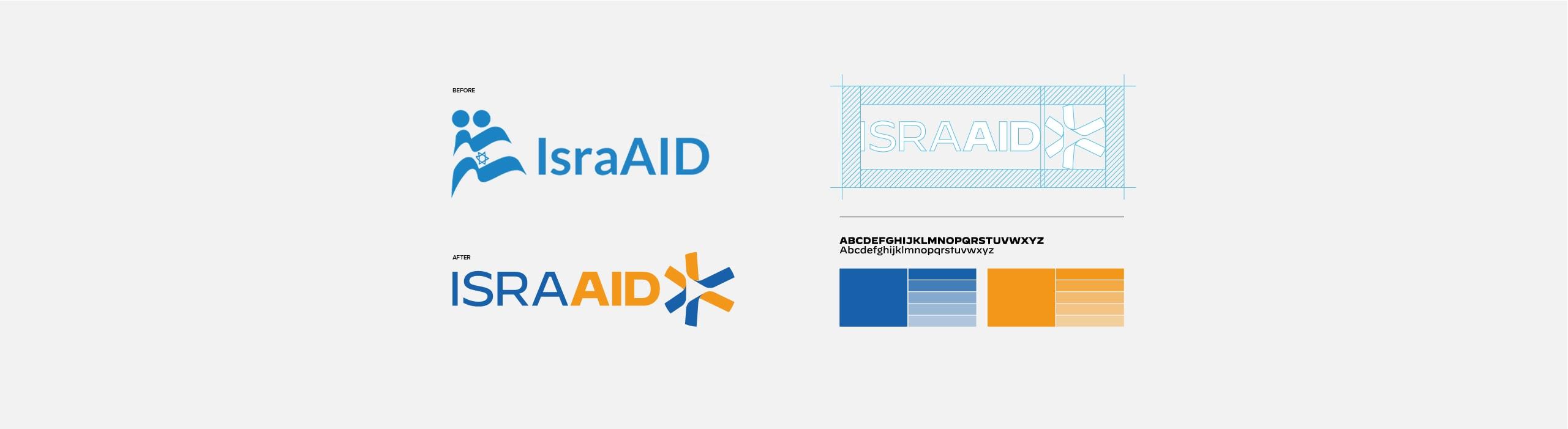 IsraAID - 02 - Natie Branding Agency